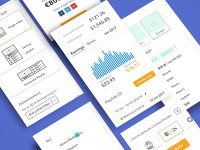 Revenue esimation video ad configure widget estimate calculator wizard