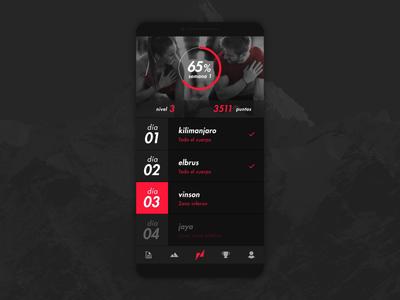 PEAK | Training App