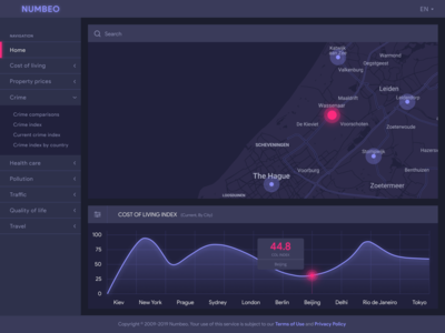 Numbeo Dark UI Web Dashboard
