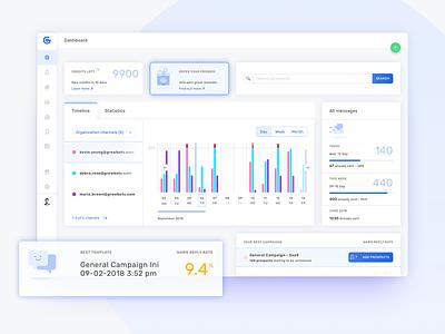 Growbots Dashboard simple app desktop outbound ai sales campaign timeline design ux ui dashboard growbots