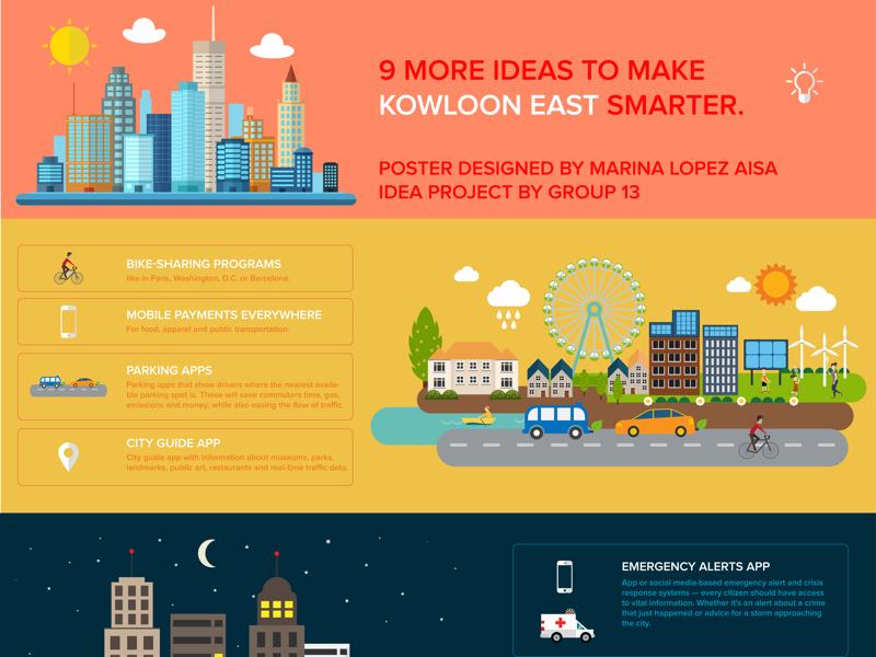 """""""Kowloon East: Smart City"""" proposal kowloon east smart city vectors hong kong"""