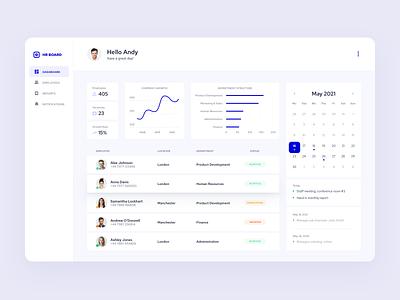 Dashboard for a HR management web solution ux ui humanresources design dashboard adminpanel webdevelopment