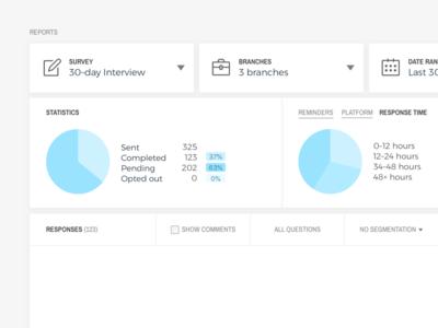 Dashboard UI web design application layout clean statistics flat web app dashboard design ux ui