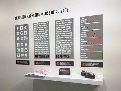 Targeted Marketing = Loss of Privacy