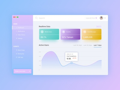 Monitoring Dashboard purple gradient pink events notification home vector realtime overview monitoring desktop dailyui021 021 dailyuichallenge dailyui sketch uidesign uiux dashboard