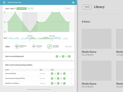 HappyGraph Dashboard ia interface interaction library mobile app web ux ui dashboard