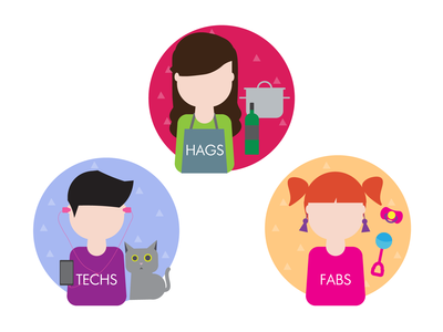 Content Teams - Icons