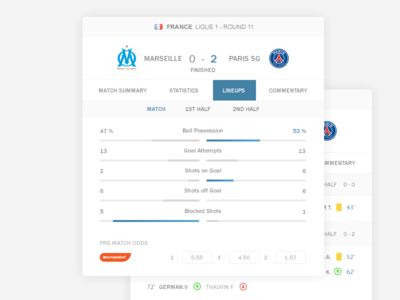 Score Ui designs, themes, templates and downloadable graphic