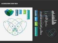 aggregating data tags