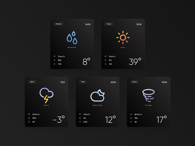 UI Weather Widgets dark mode dark icon iconography tornado rain cloud cloudy ux weatherui widgets icons sunny weather uidesign uiux ui mobile
