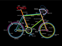 Minivelo with metro map expression