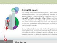 About Sumazi