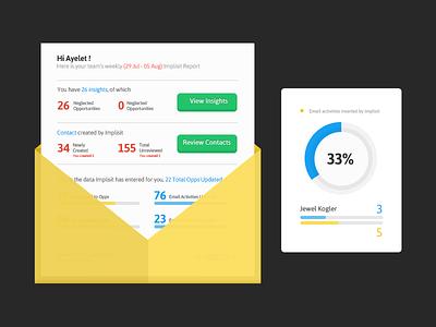 Implisit - Mail
