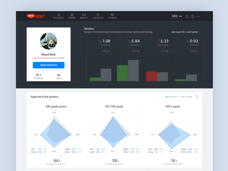 Gamegolf desktop ux ui skill graph dashboard golf web