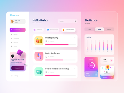 Courses Dashboard uiux ux ui lessons courses 3d colorfull macos bigsur ios blur glass dashboard modern clean figma elegant