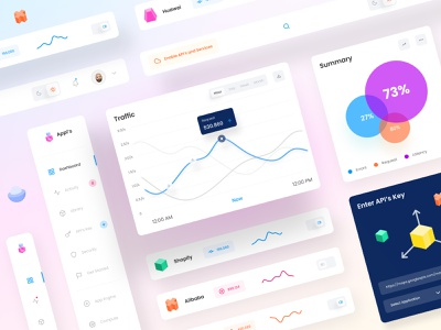 Appi's Dashboard Component web design trending ui clean apis traffic web app app figma api management summary chart dasboard web components glass blur component api
