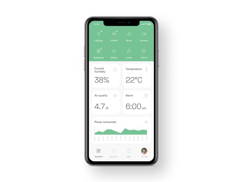 Smart Home Dashboard user interface smart home smarthome app ui