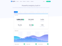 Algolia analytics page