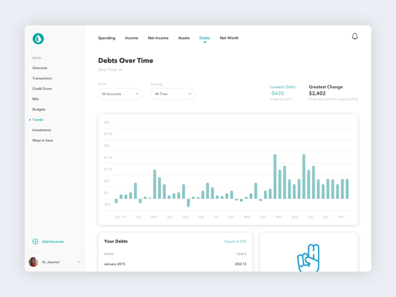 Daily UI #066 066 statistics finance mint website app flat dailyui design branding daily ui ux ui