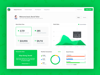 Cashtrackr - Welcome & Main Page