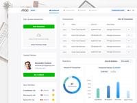 ARGO - Overview Dashboard