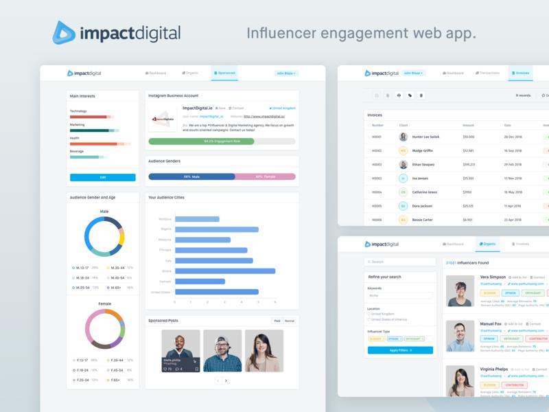 ImpactDigital - Influencer Engagment Webapp