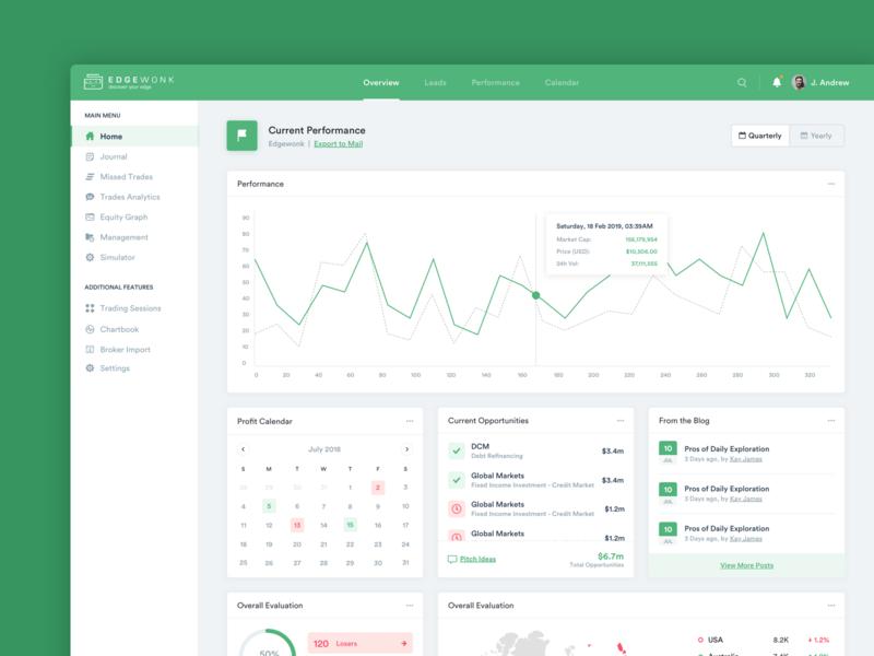 Edgewonk - Trading Web Application