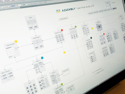User Flow'in flow focus lab user flow ux experience web design ia research planning