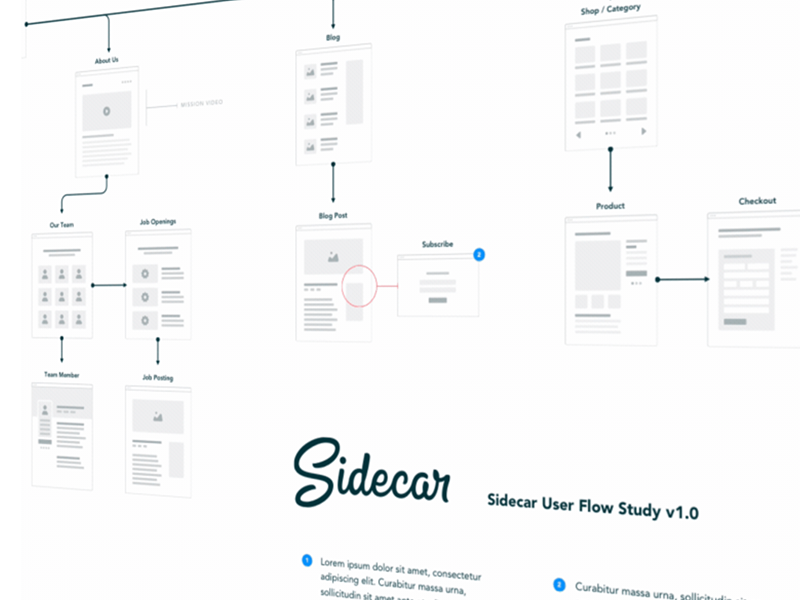 Sketch user flow