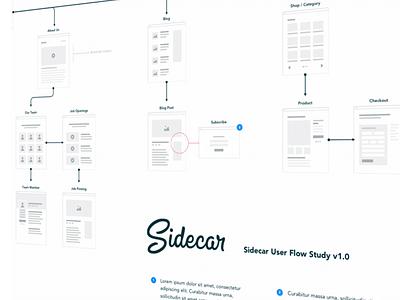 Sketch User Flow user mapping user flow sketch template assets sidecar focus lab sketch app sketch