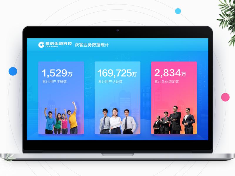 Ccb Fintech data display design ui finance business