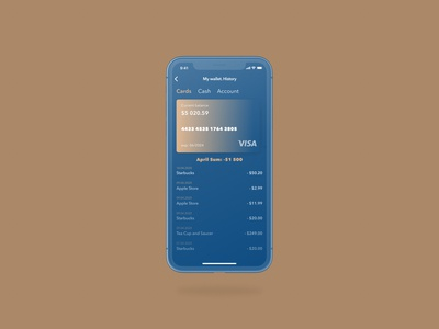Concept credit card