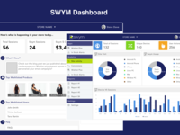 SWYM Dashboard Design