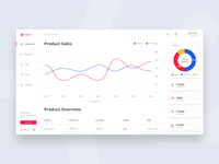#Exploration - E-commerce Dashboard