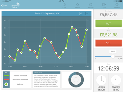 Trading app - Tuition Screen