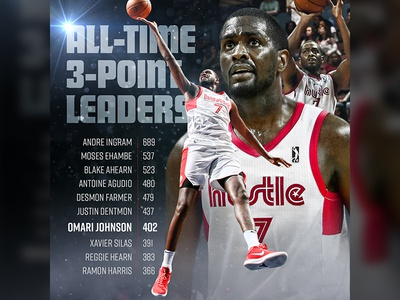 G League All-Time 3-Point Leaders 1718