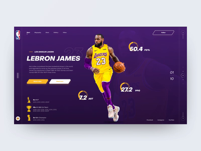 NBA Superstars pagination navigation button interaction video animation motion interface trendy inspiration grid colors sport ux design typography layout web ui style design