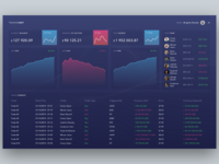 Website concept for trading