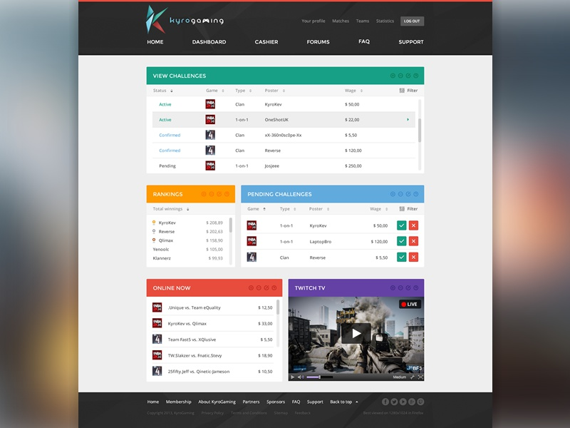 Gaming site dashboard