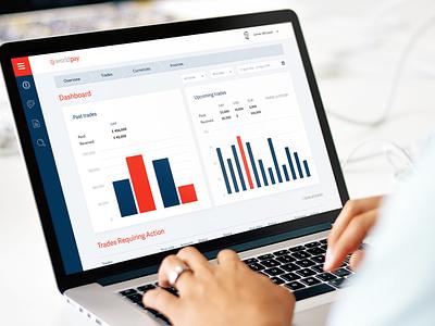 Financial Dashboard Mockup app site financial finance graph dashboard design webdesign