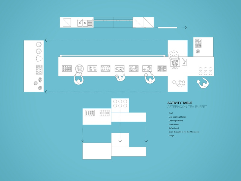 JW Activity Table Illustrations hotel branding interior design illustrations