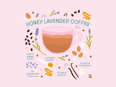 Coffee Recipe Illustration design color theory lettering vintage typography popart pink procreate illustration coffee