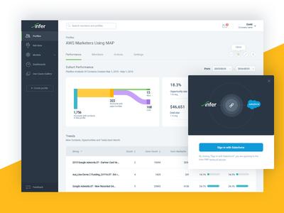 Marketing Dashboard flat icon illustration ui design ux ui interface chart app analytics marketing dashboard
