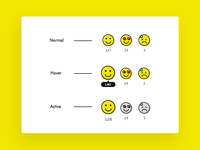 Sharethis Reaction Buttons (Redeveloped)