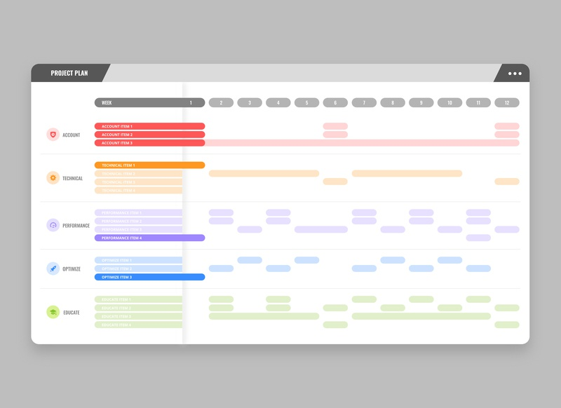 Project Plan Gaant Chart By David Osrow On Dribbble