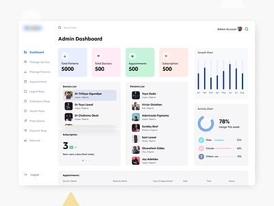 Admin Dashboard for a Medical Platform dashboard uiux