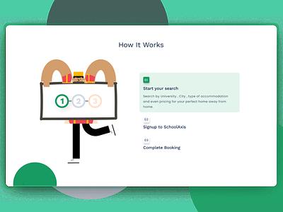 How it works website design landing page illustration ui