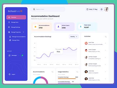 Admin Dashboard for Accommodation admin dashboard accommodation dashboard uiux