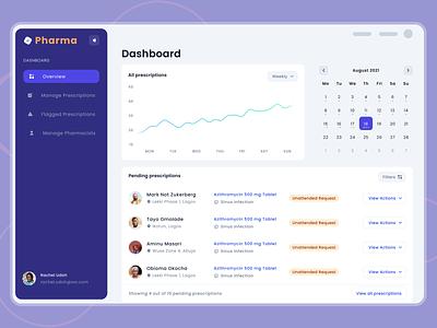 Pharmacy Dashboard Interface dashboard ui