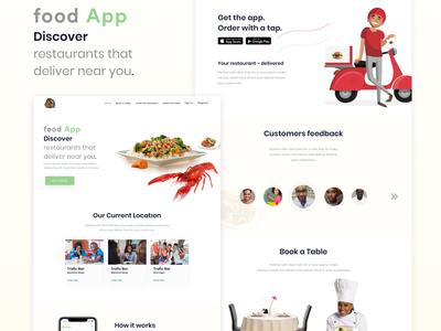 Food App website